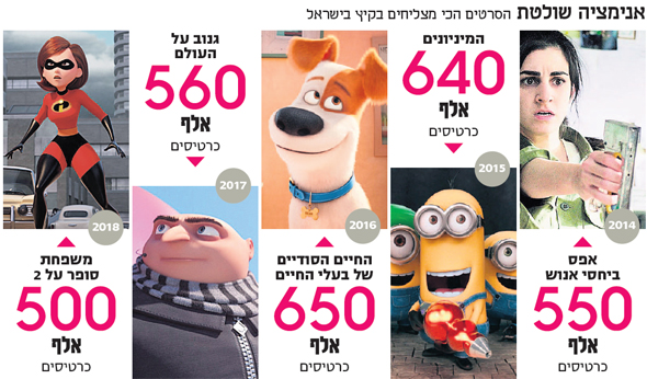 , צילום: Disney ,Universal Pictures Switzerland