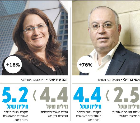 , צילומים: שאול גולן, עמית שעל, אוראל כהן