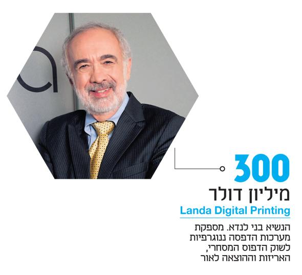 Landa Digital Printing. הנשיא בני לנדא. מספקת מערכות הדפסה ננוגרפיות לשוק הדפוס המסחרי, האריזות וההוצאה לאור