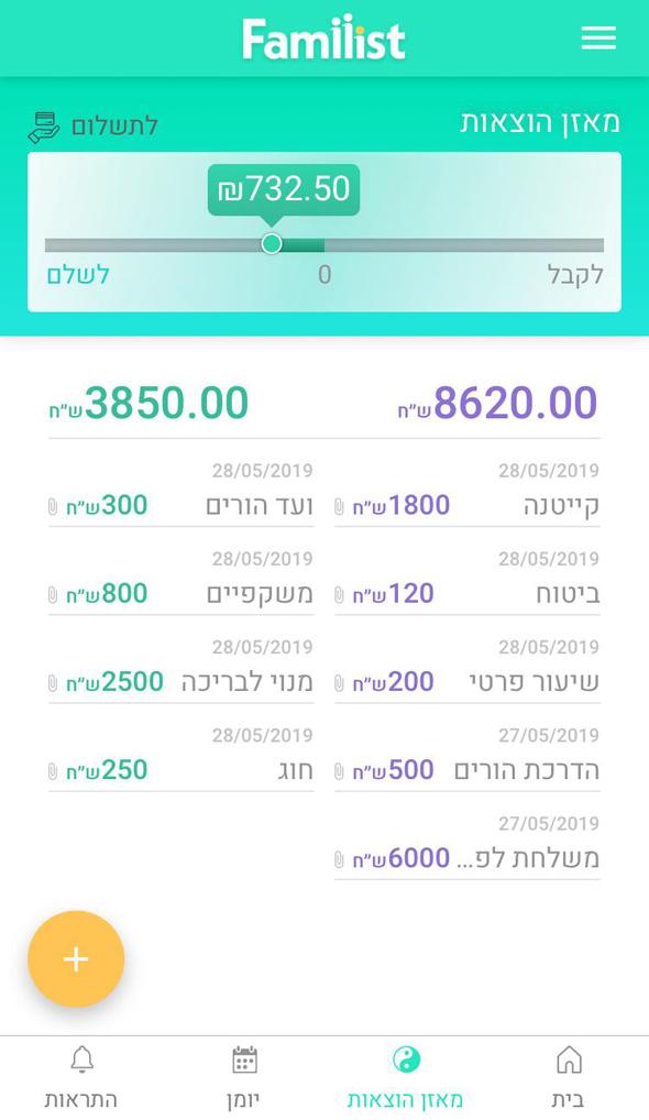 תמונת מסך מאזן הוצאות פמיליסט Familist אפליקציה גירושים