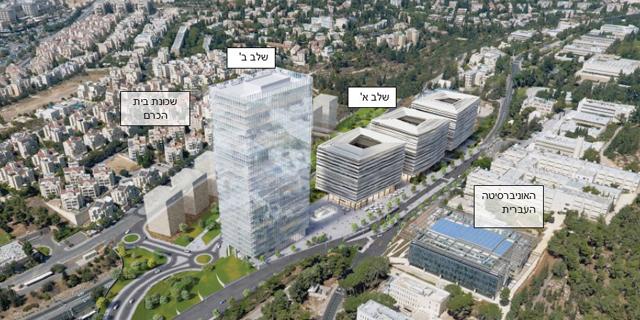 גב ים תקים פארק עסקים לתעשייה בשטח האוניברסיטה העברית, לאחר שזכתה במכרז