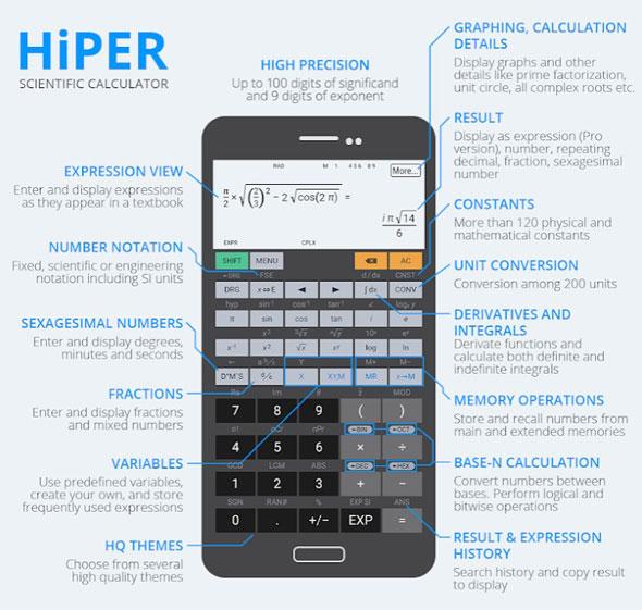 HiPER, צילום: מסך גוגל פליי ואפל אפסטור