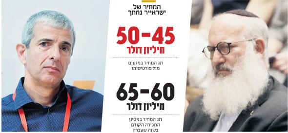 אדוארדו אלשטיין ויובל כהן