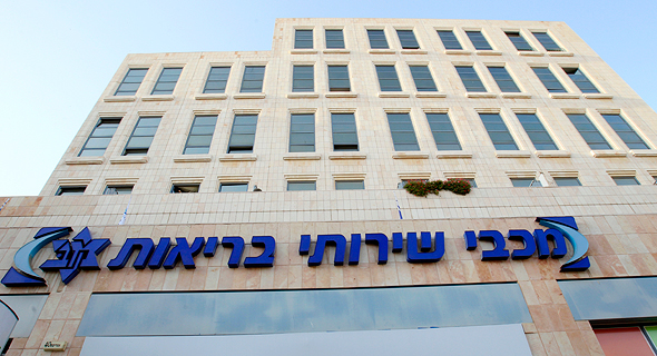 Israeli health maintenance organization Maccabi Healthcare Services. Photo: Chaim Tzach