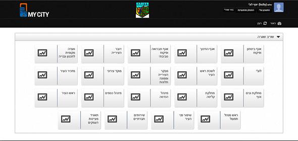 מערכת הניהול של האפליקציה, צילום: באדיבות MyCity