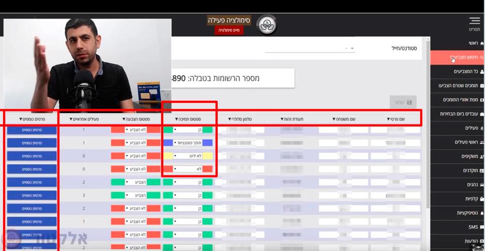 דוגמה לאפשרויות פילוח מידע מתוך מצגת של אלקטור