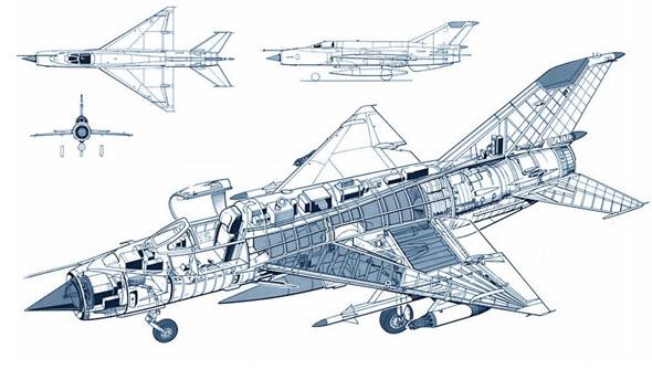 עיצוב המיג 21