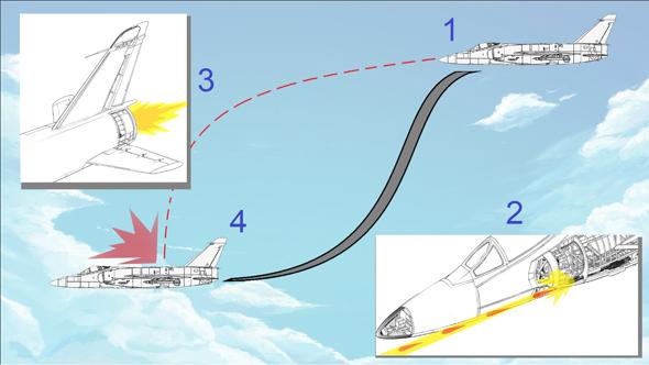 1. הטייגר מתחיל את הניסוי בגובה 20 אלף רגל; 2. מנמיך ויורה בגובה 13,000 רגל; 3. צולל במבער אחורי פתוח; 4. פוגש את הפגזים שאיבדו אנרגיה ופשוט נפלו מטה, צילום: USN