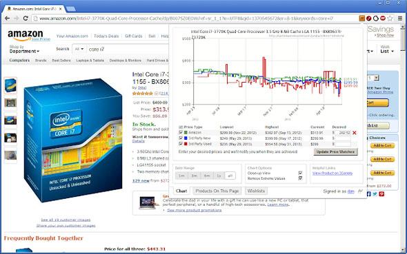 תוסף להשוואת מחירים באינטרנט Camelizer
