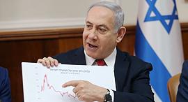ראש ה ממשלה בנימין נתניהו 4.8.20, צילום: אלכס קולומויסקי
