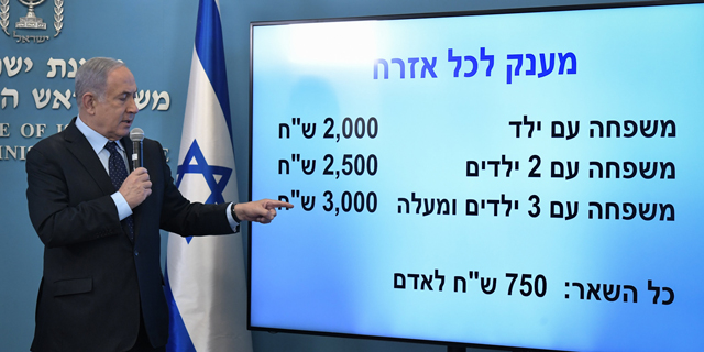 65% מהישראלים חושבים שחלוקת המענקים היא מהלך שגוי