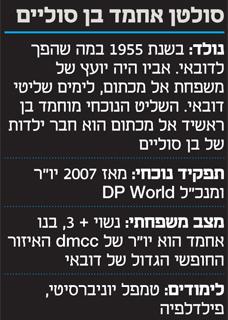 """סולטן אחמד בן סוליים, יו""""ר ומנכ""""ל DP World שמפעילה את 80 נמלים בעולם גר 3חודשים בישראל בזמן שבתו טופלה באסף הרופא 31B"""