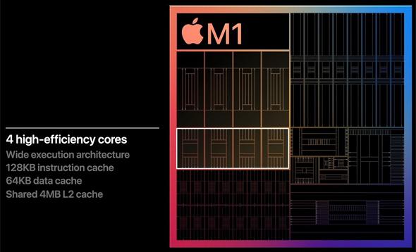 מעבד M1 של אפל ביצועים 3, צילום מסך: Apple