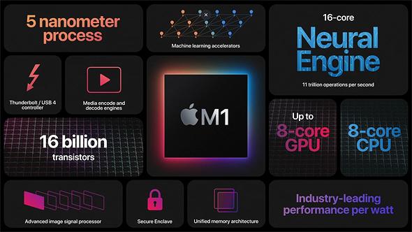 ה ציפ M1 של אפל למחשבי מק, צילום מסך: Apple