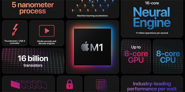 מעבד M1 של אפל, צילום מסך: Apple