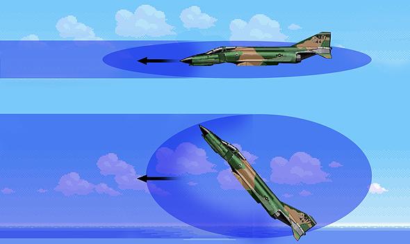 איך עוצרים? הופכים את הגוף לבלם. שימו לב לאן המטוס מצביע, ולאן הוא מתקדם, צילום: vektorgraphic, fighterbomber