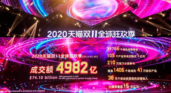 מכירות יום הרווקים עליבאבא 2020 498 מיליארד יואן, צילום: alibaba