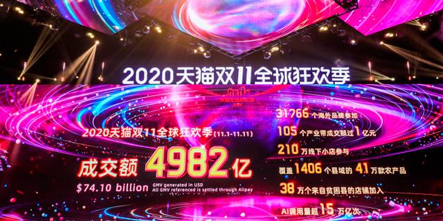 מכירות שיא של 115 מיליארד דולר ביום הרווקים הסיני