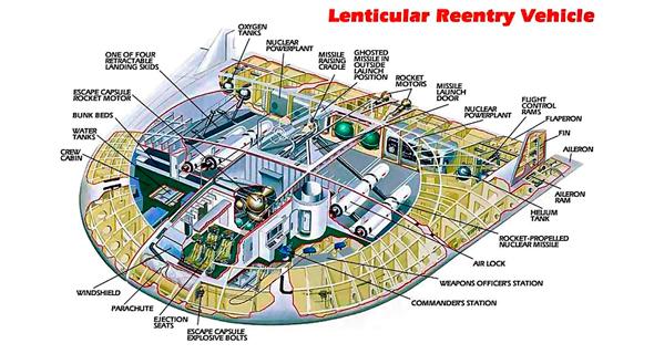 עיצוב החללית של נורת