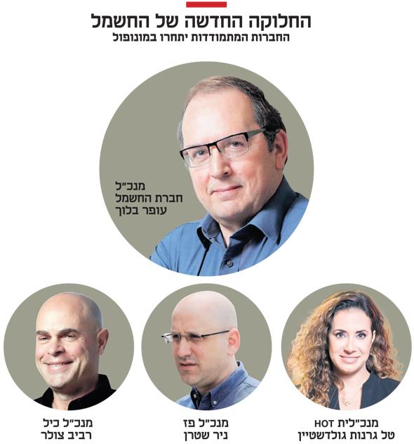 , צילומים: עמית שעל, אלכס קולומויסקי, אוראל כהן