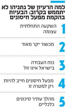 כל מדינה באירופה תבנה מפעל חיסונים בשטחה-בישראל פייזר ומודרנה יקימו מפעלים C81