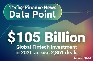 global fintech 2020