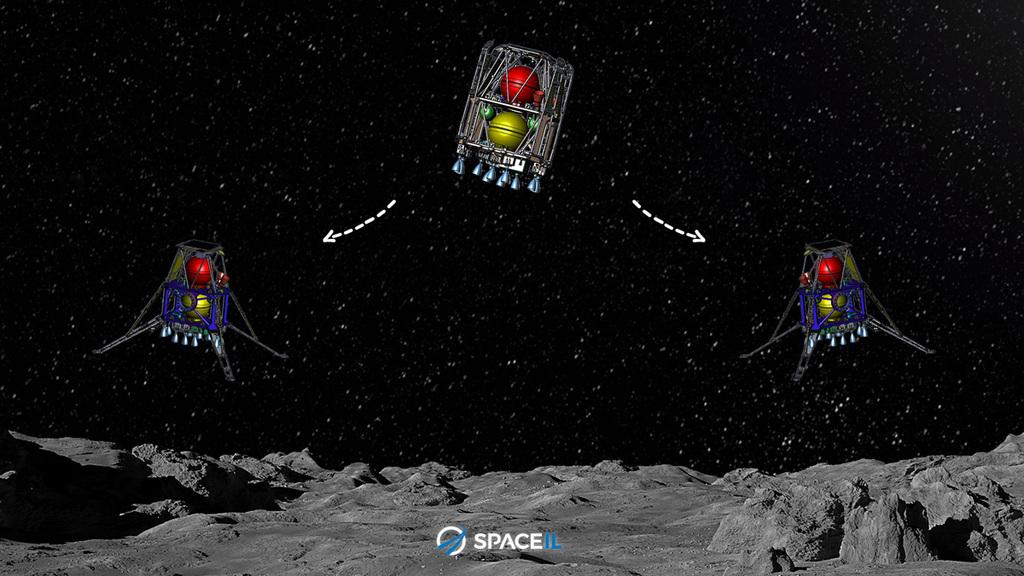 פיצול החללית בראשית לשלושה חלקים