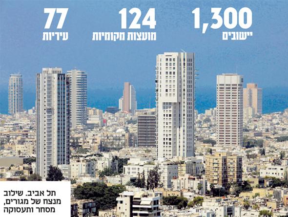 אינפו תל אביב., צילום: אוראל כהן