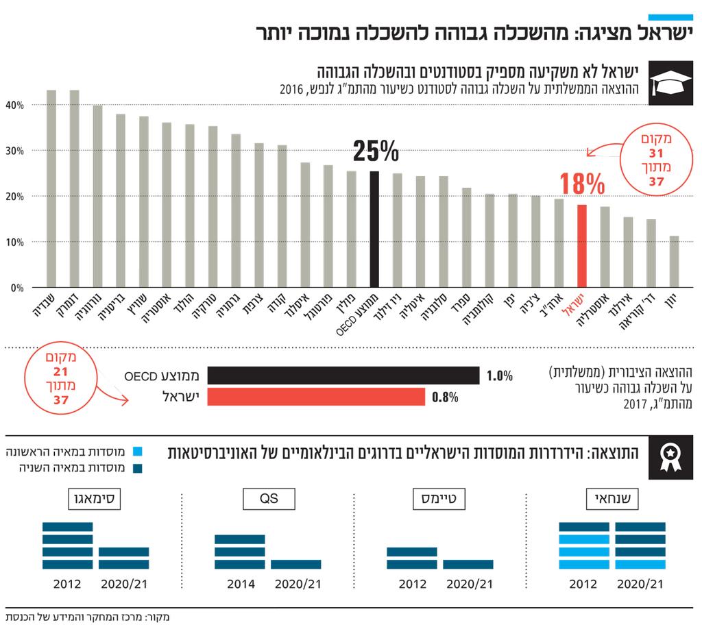 אינפו ישראל מציגה: