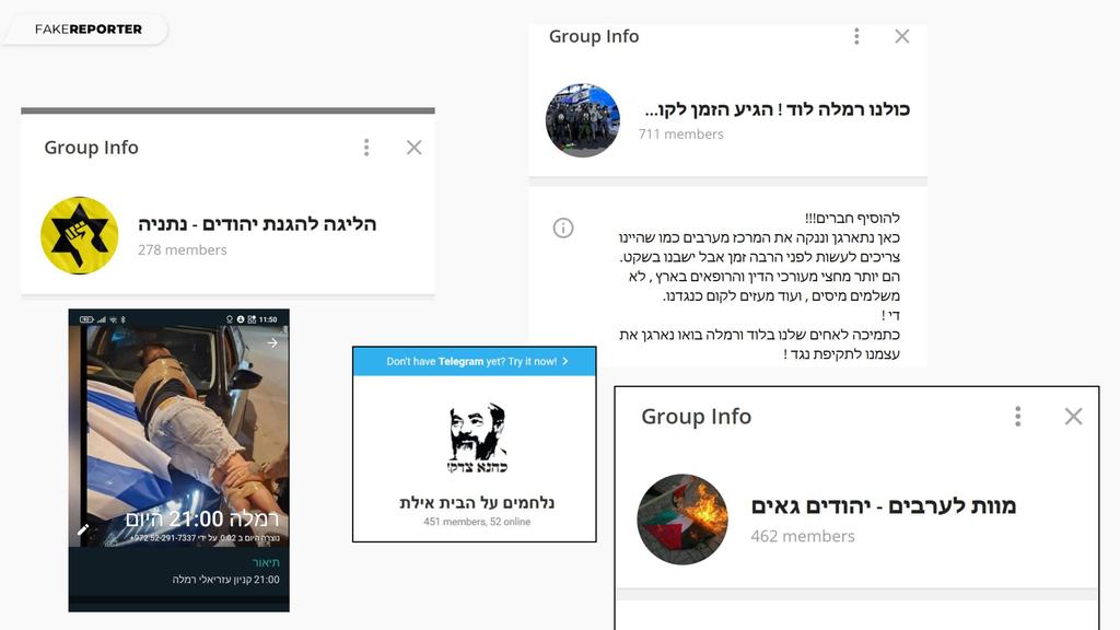 קבוצות שנאה רשתות חברתיות דוח פייק ריפורטר