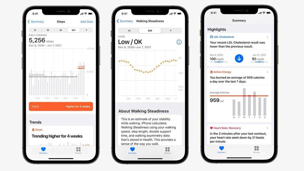 אפליקציית Health כנס המפתחים השנתי של אפל WWDC 2021