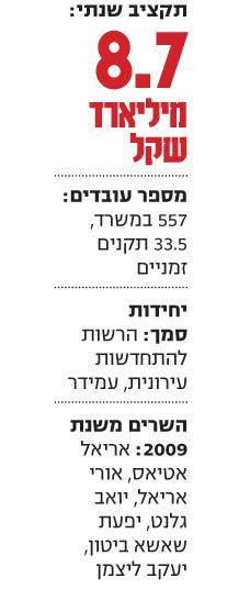 אינפו חדש עמ 4