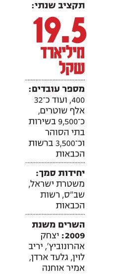 אינפו חדש עמ 8
