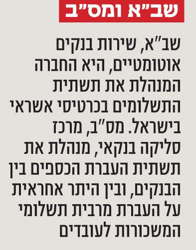 אינפו  משה וולף
