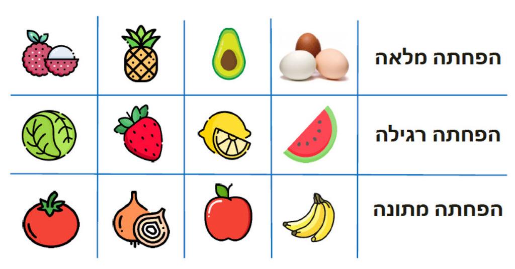 הוזלת הפירות והירקות