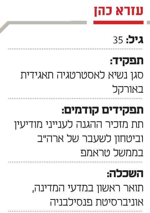 אורקל גייסה בכיר במשרד ההגנה לסיכול זכיית מתחרותיה במכרז הענן של ישראל Bk00AtkyxK_1_0_529_749_0_x-large